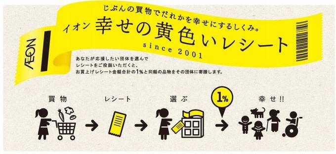幸せの黄色いレシートの仕組み