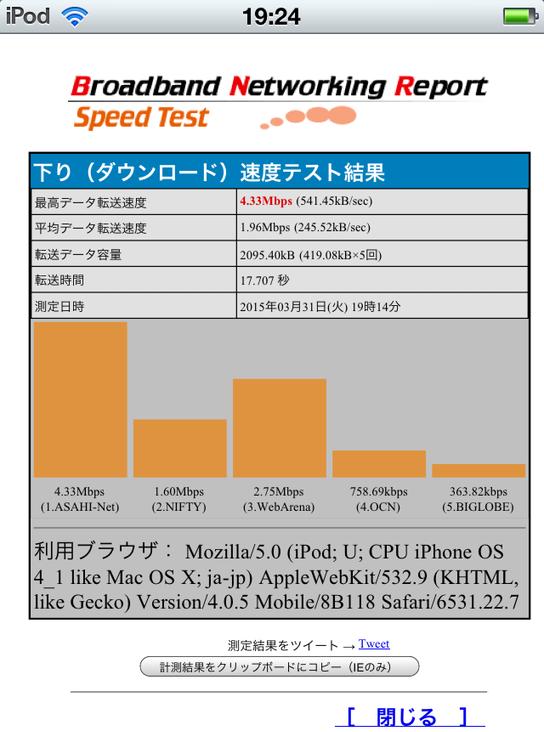 レイクタウンkazeWi-Fi通信速度