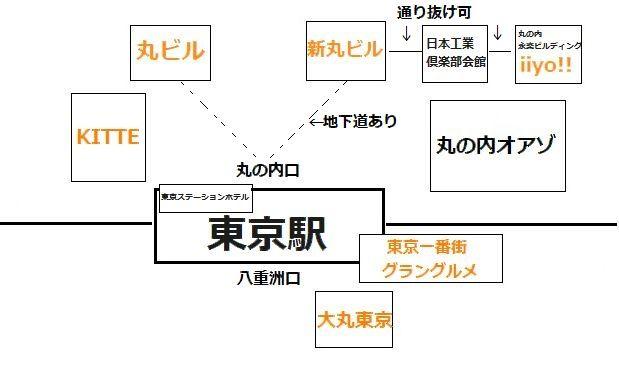 東京駅構内図