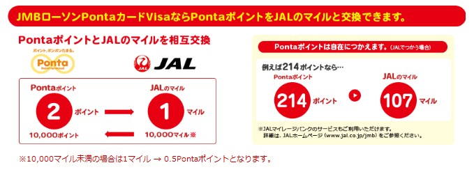 PontaポイントとJALマイルを相互交換-JMBローソンPontaカードVisa