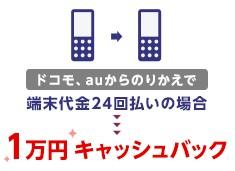 キャッシュバック-Y!mobile