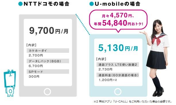 料金プラン-U-mobile