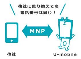 MNP-U-mobile