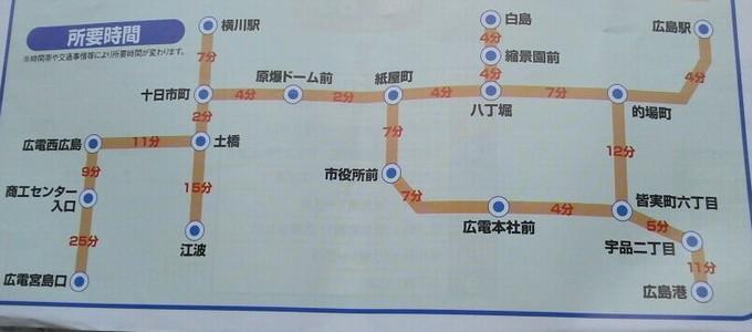 路面電車の所要時間-広島