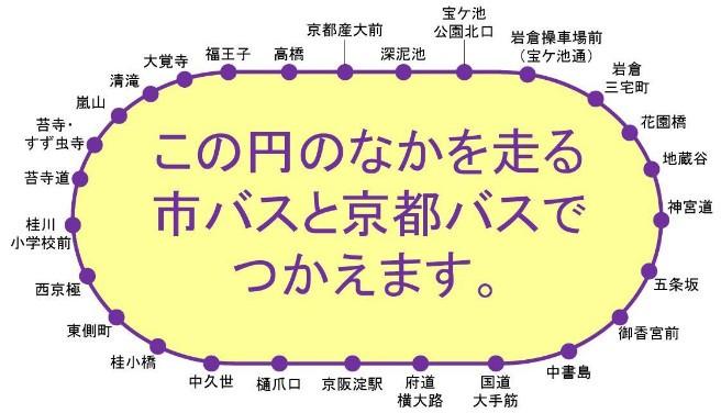 市バス・京都バス一日乗車券カード有効区間