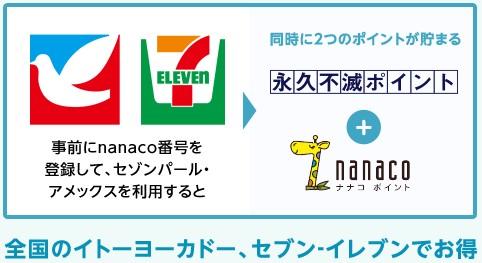nanacoポイント-セゾンパール・アメリカン・エキスプレス・カード