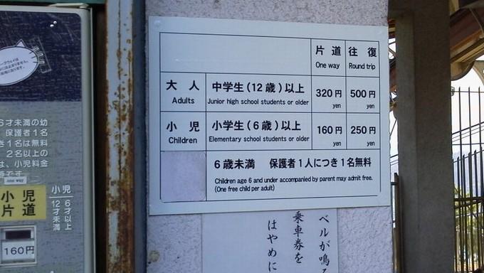 ロープウェイ料金表-尾道