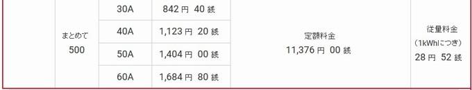 定量プラン2-東燃ゼネラル石油myでんき