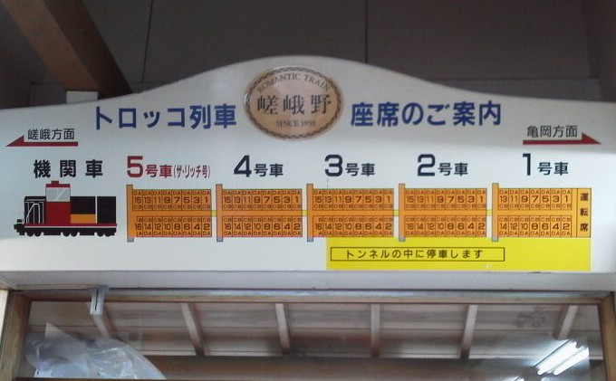 座席-トロッコ列車京都