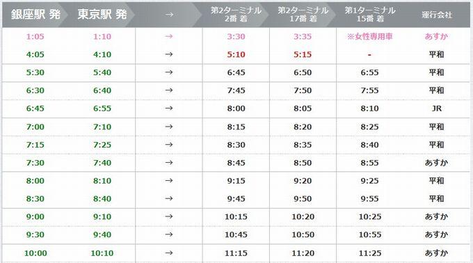 THE アクセス成田の時刻表