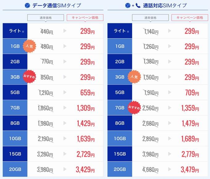 データも通話も月額299円キャンペーン-_DMM_mobile_-_2019-05-17