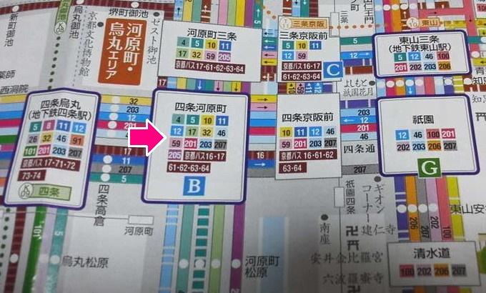 乗り換え-京都バス