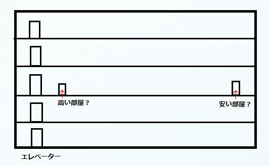 廊下-ホテル近鉄京都駅