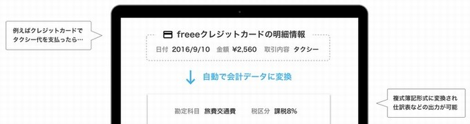 自動取得-freee