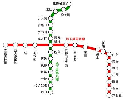 京都地下鉄一日乗車券の有効範囲