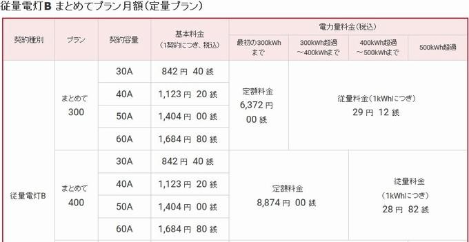 定量プラン1-東燃ゼネラル石油myでんき