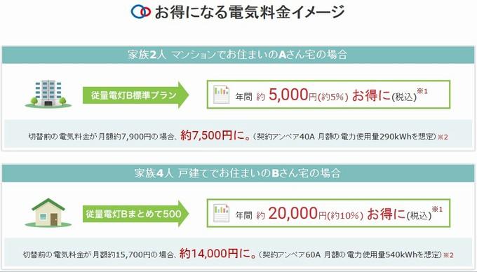 電気料金イメージ-東燃ゼネラル石油myでんき