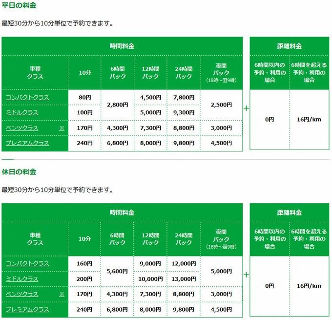 カレコ・カーシェアリングクラブ-平日プラン料金