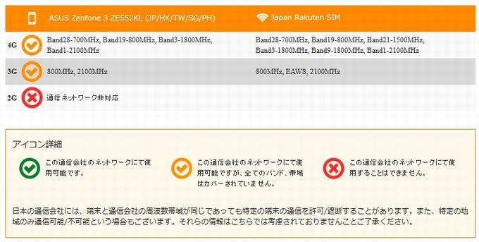 ZenFone3ネットワーク-Etoren